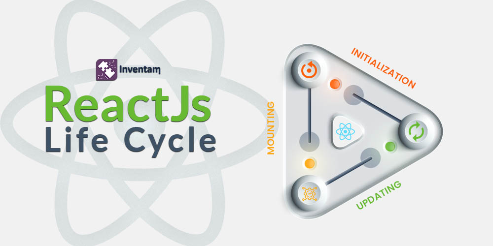 The Lifecycle of ReactJs - Initialization, Mounting & Updating Inventam Tech